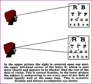 Reading  Eyechart - how to do it correct, see clear