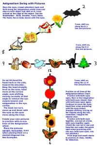 Astigmatism Chart - Tracing, Shifting, Swings 2
